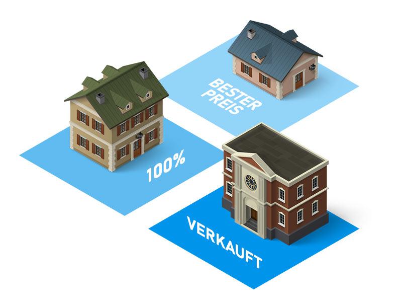 das immo büro Makler Lübeck – Wertermittlung Illustration
